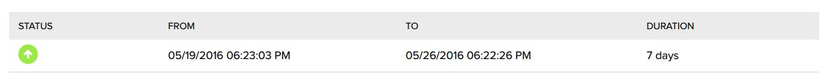 Bluehost Uptime Status - Week 8