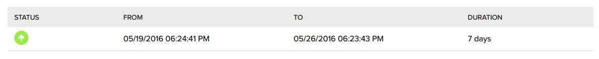 GoDaddy Uptime Status - Week 8