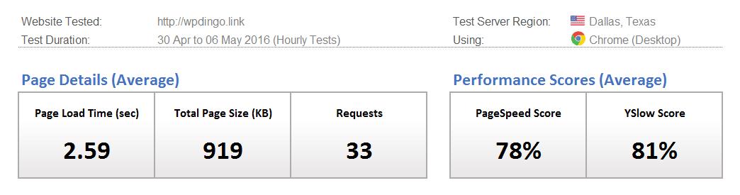 HostGator Desktop Speed Dashboard - Week 5