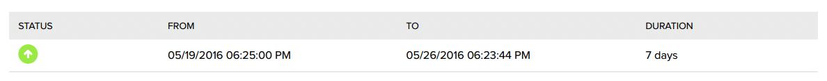 SiteGround Uptime Status - Week 8