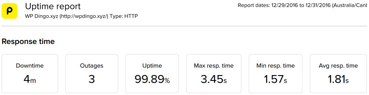 hub-uptime-dashboard-week-38